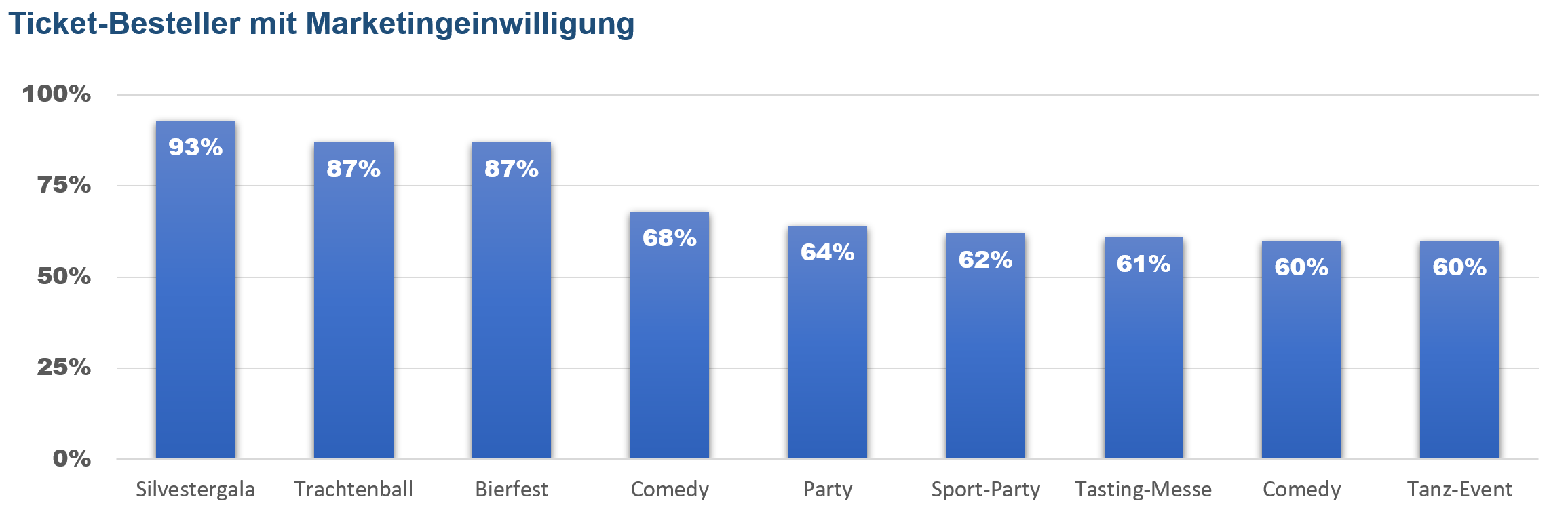 marketingeinwilligung_tickering